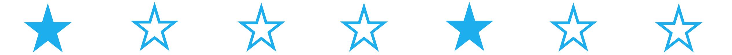 hodnocení štítek přesnosti vodoměru SMARTm C