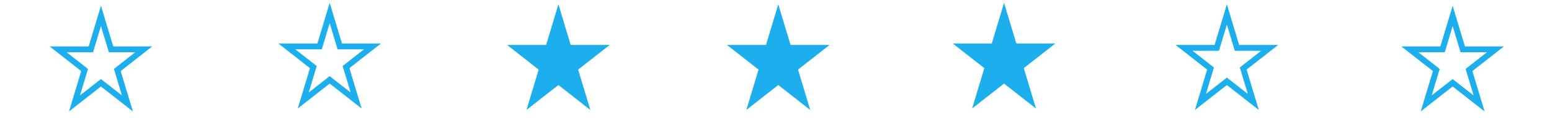 hodnocení štítek přesnosti vodoměru maddalena standard