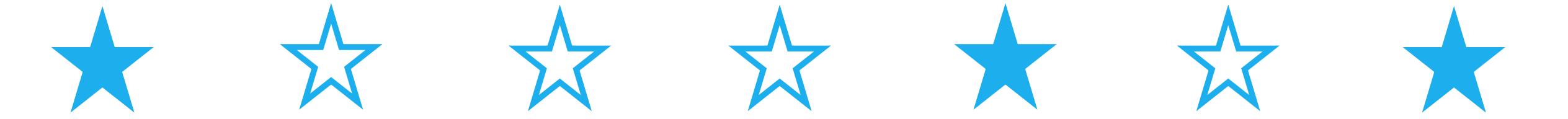 hodnocení štítek přesnosti vodoměru SMARTm C RF