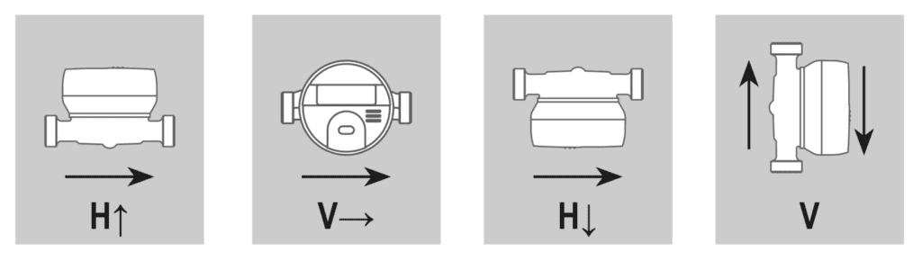 montážní polohy vodoměry smartm D